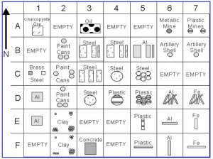 York_test_site_map_of_items