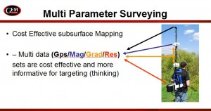 Multi-Parameter Surveying